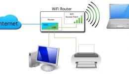 WiFi Access Point vs WiFi Router. Jaký je v tom rozdíl?